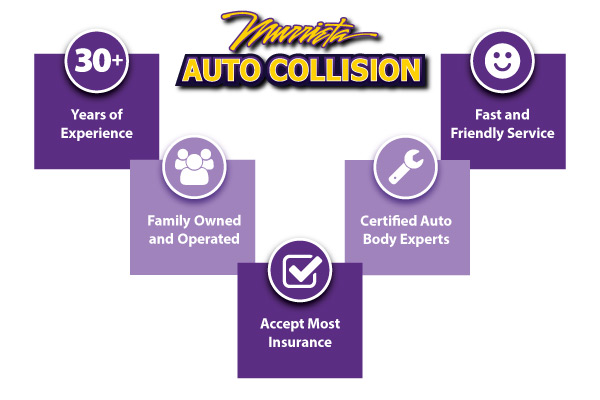 Home Page - Why Choose Murrieta Auto Collision
